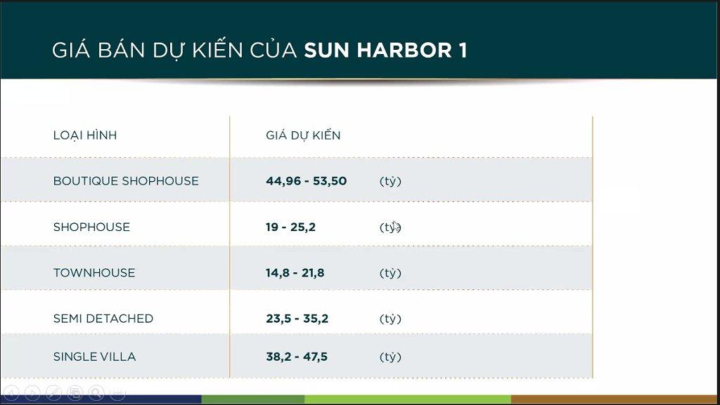 Giá Bán Sun Harbor 1 Aqua City